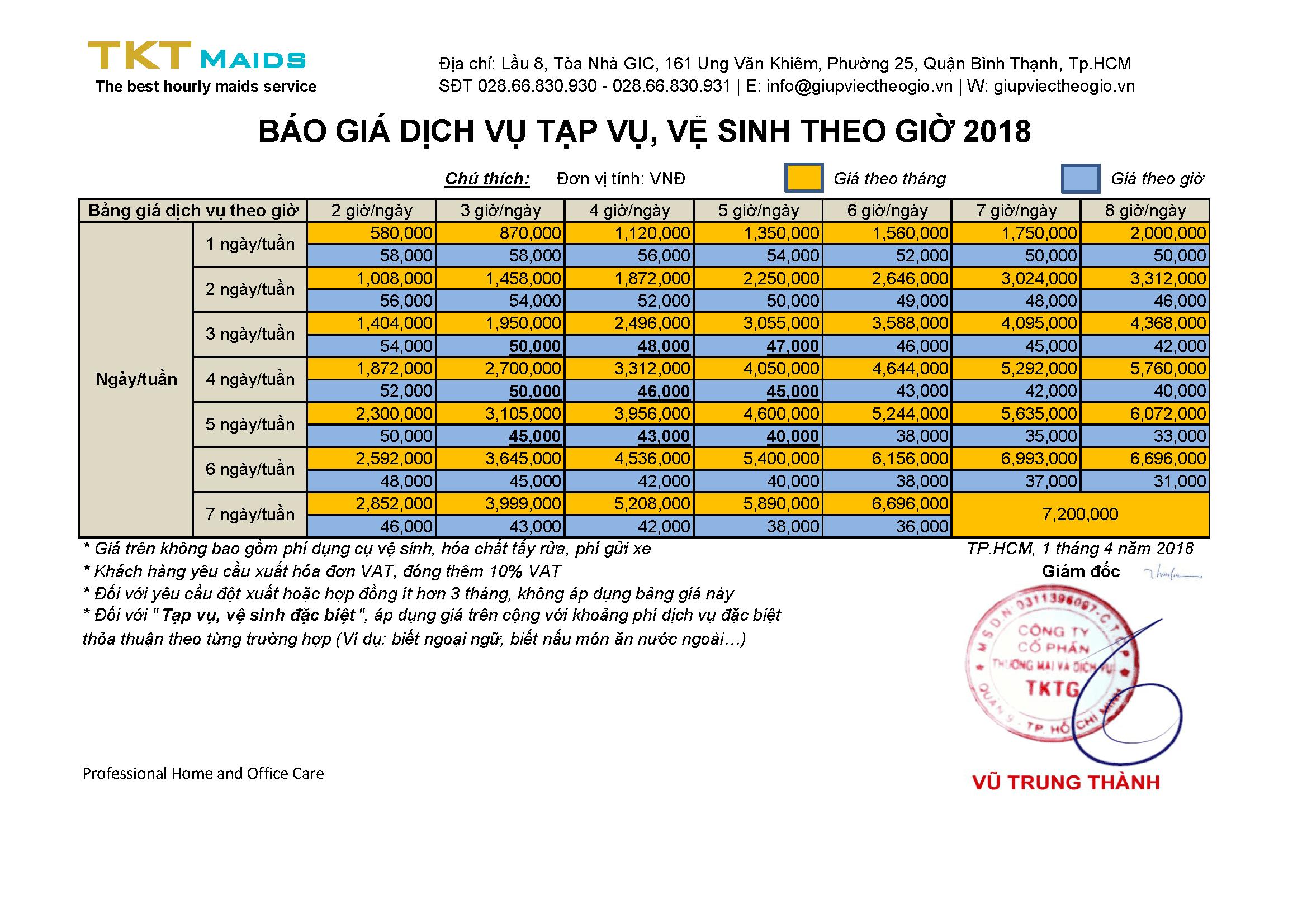 báo giá dịch vụ tạp vụ vệ sinh theo giờ TKT Maids