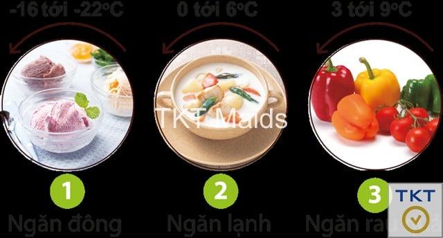 giải nhiệt độ khi bảo quản rau củ quả trong tủ lạnh