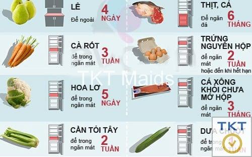 thời gian bảo quản rau củ quả trong tủ lạnh