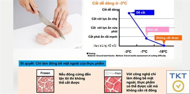 ưu điểm chính của tu lạnh cấp đông mềm