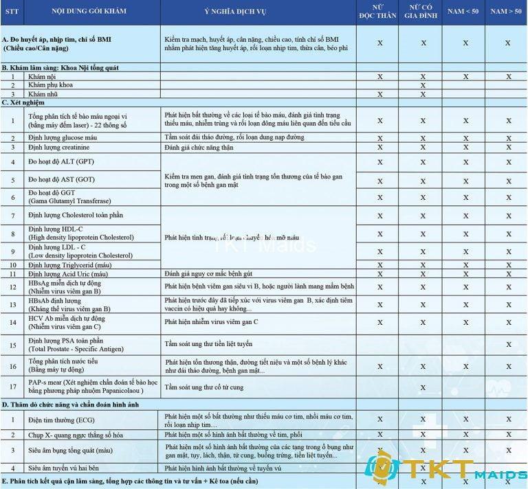Gói khám tổng quát tại Bệnh viên Y Dược Thành Phố Hồ Chí Minh
