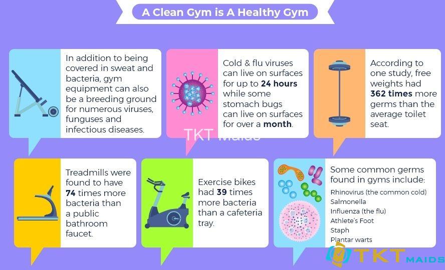 sự thực về vi trùng trong phòng tập gym