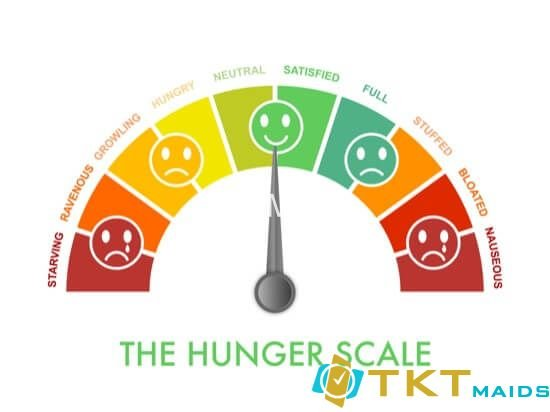 Keto giúp kiểm soát sự thèm ăn