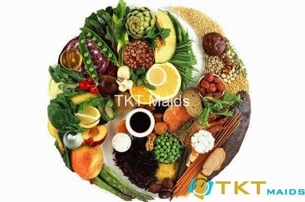 thực phẩm được chia làm 2 nhóm âm dương