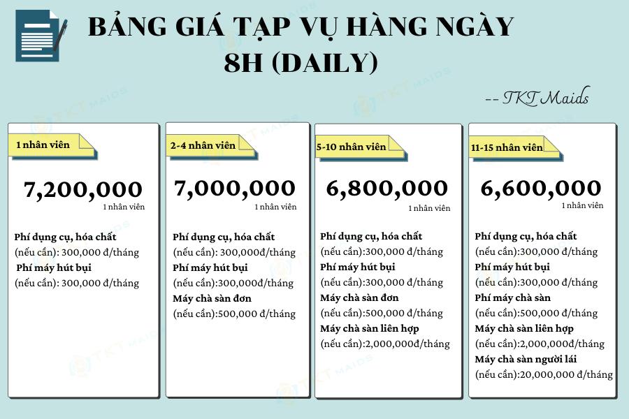 Hình ảnh: Bảng giá tạp vụ văn phòng hàng ngày 8h (daily) TKT Maids